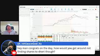 Live Trading Q and A: 1k+ Day