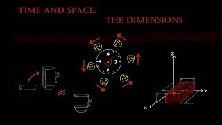 Space-time and the Fourth Dimension | স্পেস-টাইম ও চতুর্থ ডাইমেনশন
